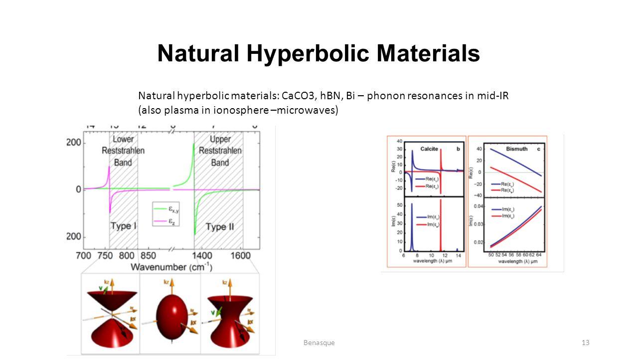 Natural Hyperbolic Materials
