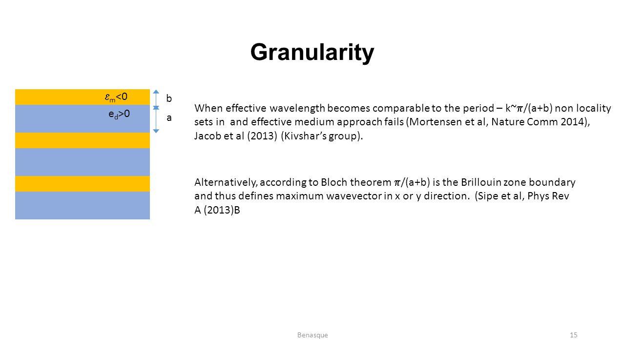 Granularity em<0. ed>0. b. a.