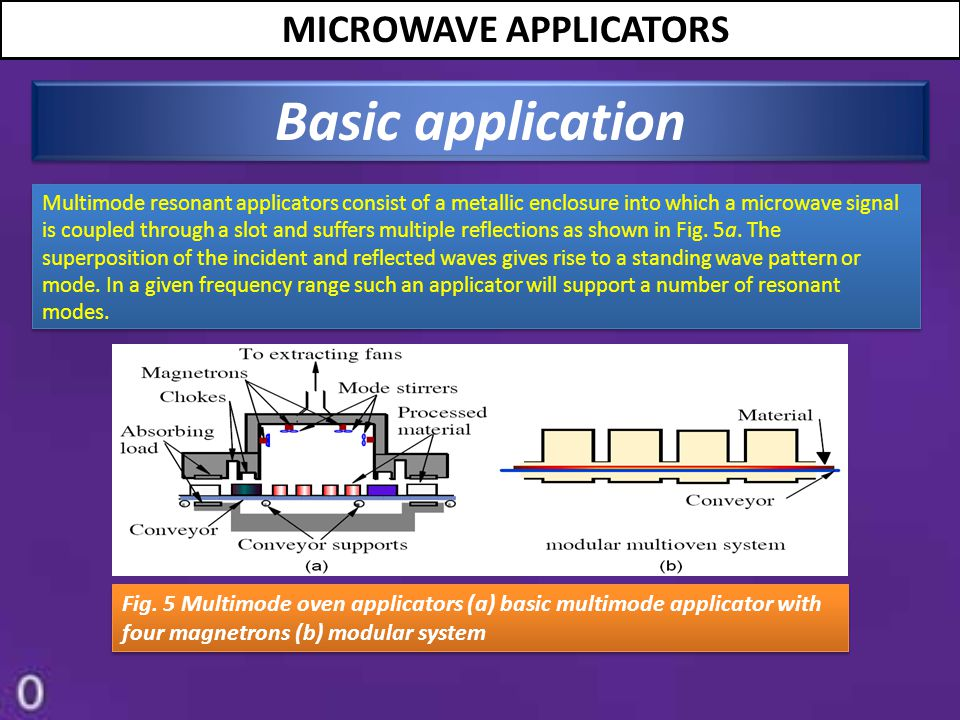 Basic application MICROWAVE APPLICATORS