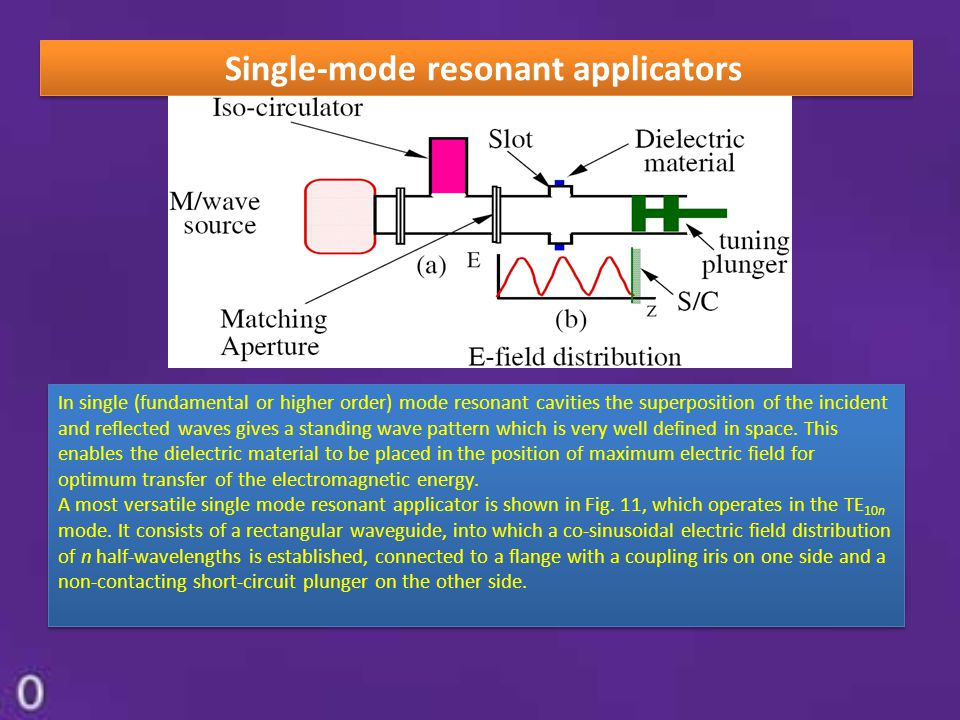 Single-mode resonant applicators