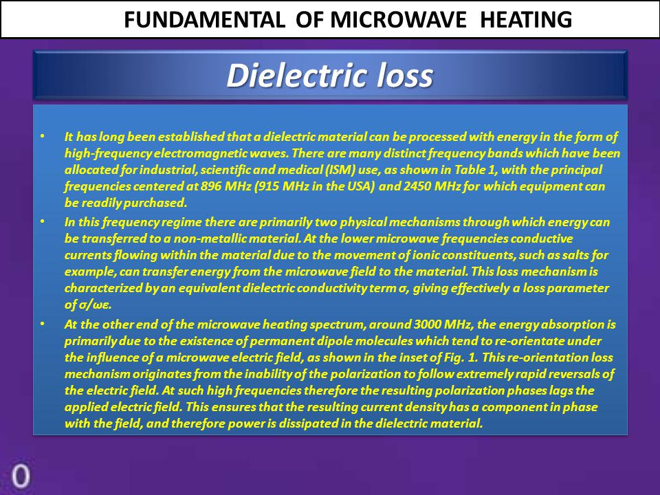 Dielectric loss FUNDAMENTAL OF MICROWAVE HEATING