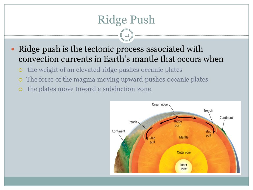 Ridge Push Ridge push is the tectonic process associated with convection currents in Earth's mantle that occurs when.