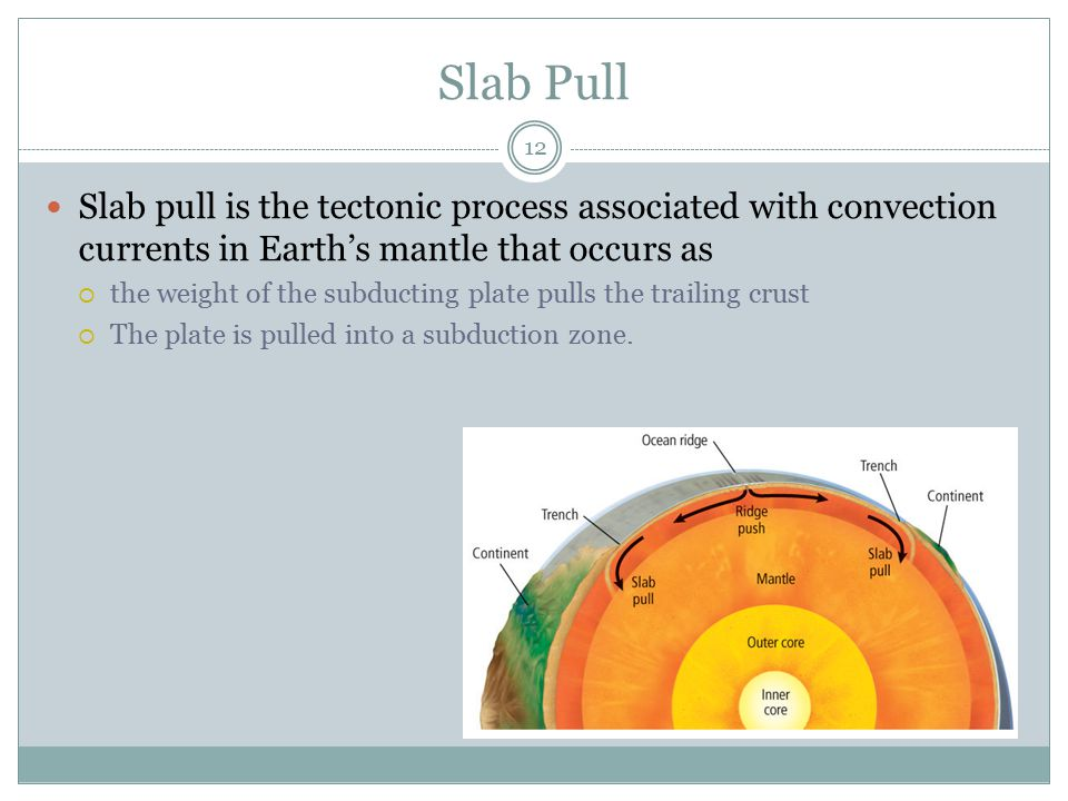 Slab Pull Slab pull is the tectonic process associated with convection currents in Earth's mantle that occurs as.