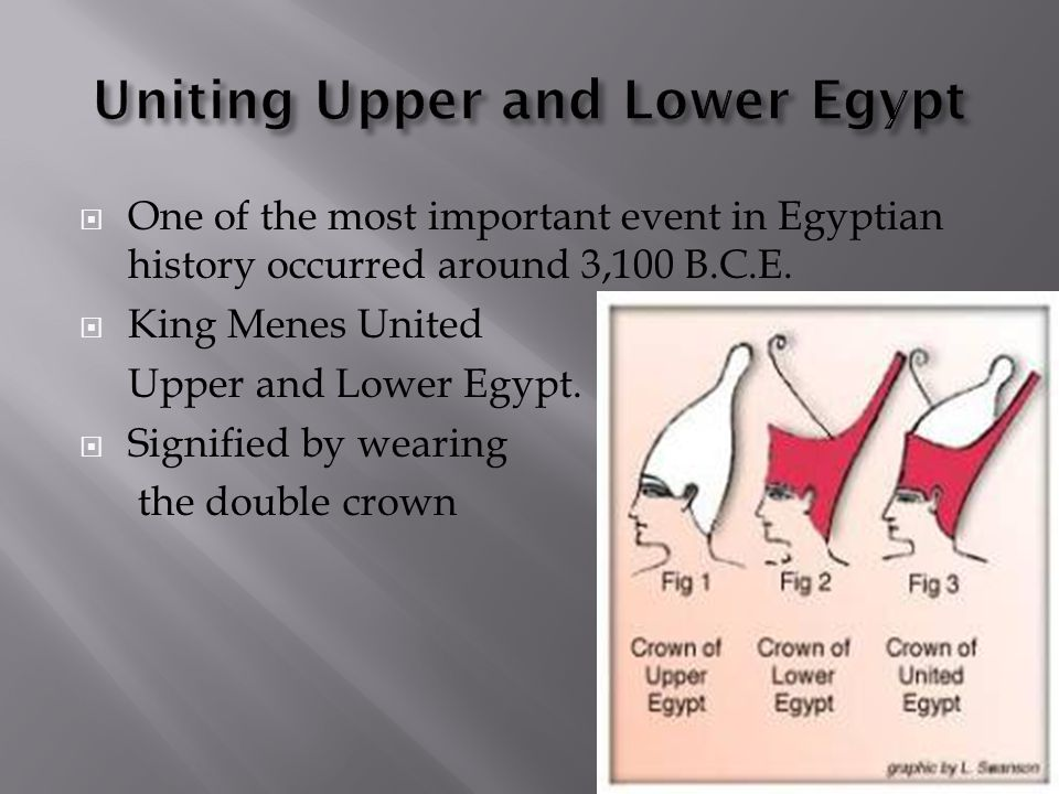 Uniting Upper and Lower Egypt