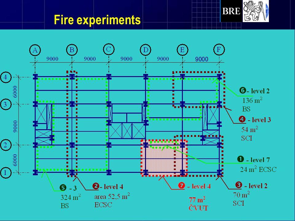 Fire experiments