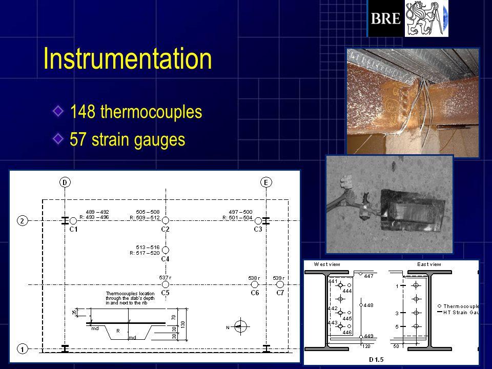Instrumentation 148 thermocouples 57 strain gauges