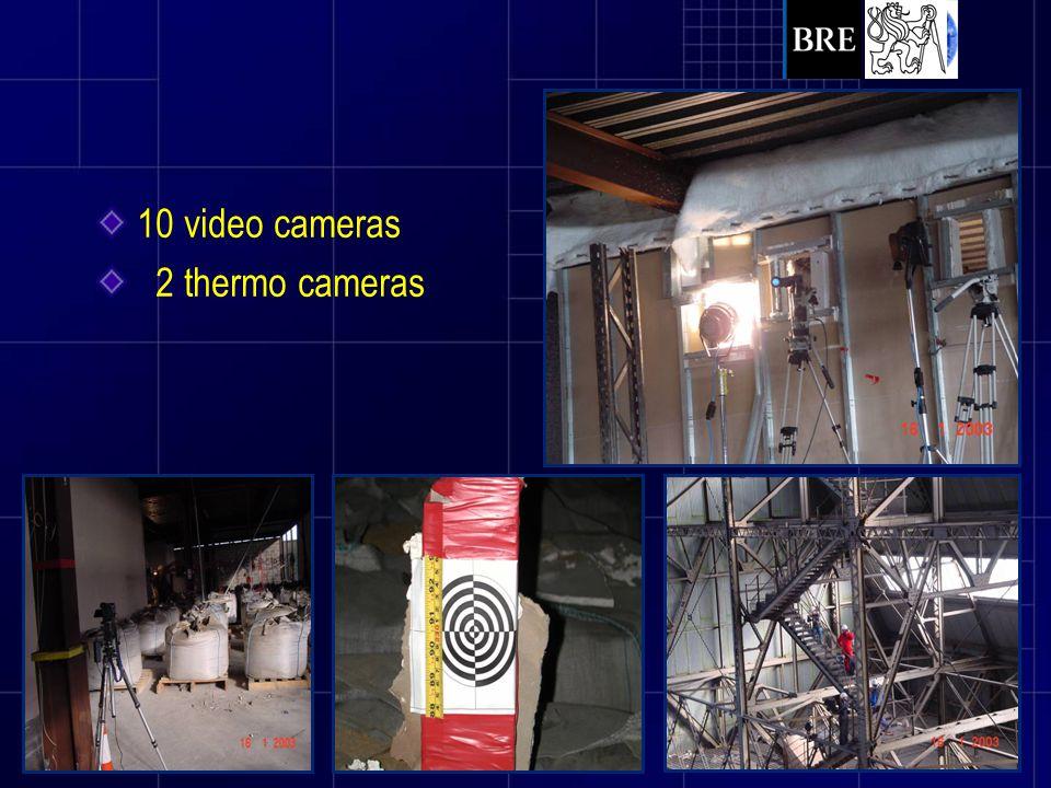 10 video cameras 2 thermo cameras