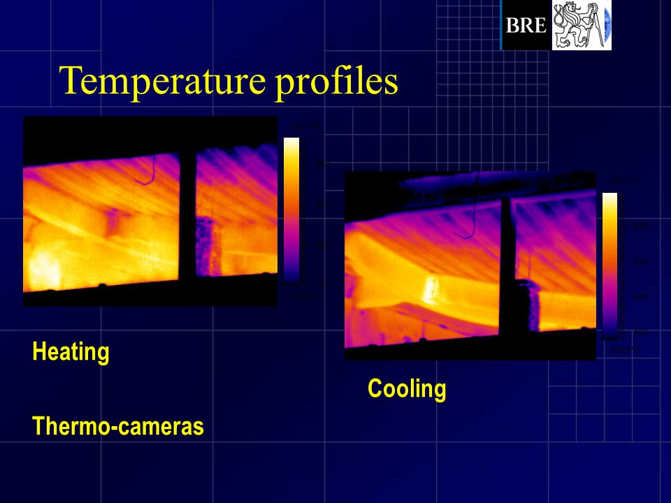 Temperature profiles Heating Cooling Thermo-cameras