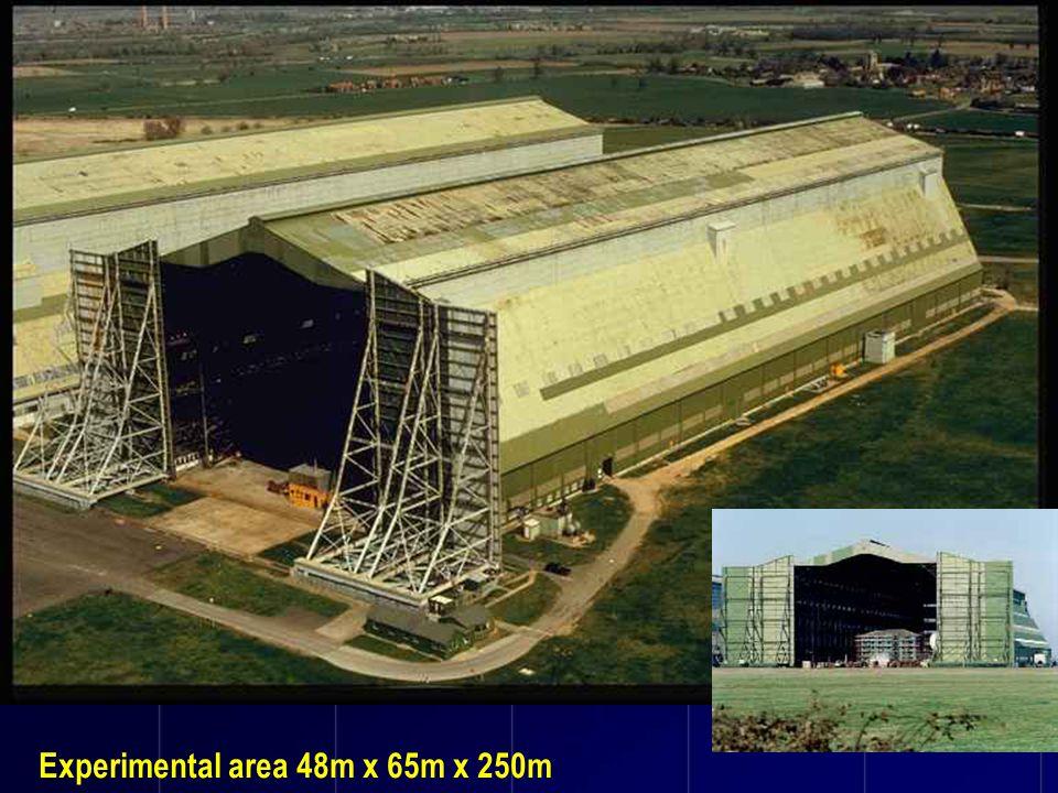 Experimental area 48m x 65m x 250m