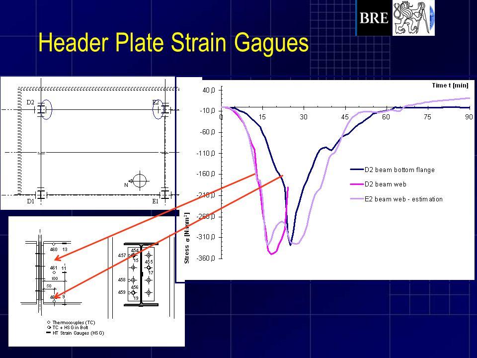 Header Plate Strain Gagues