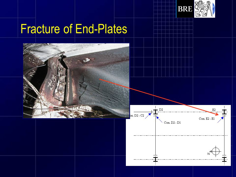 Fracture of End-Plates