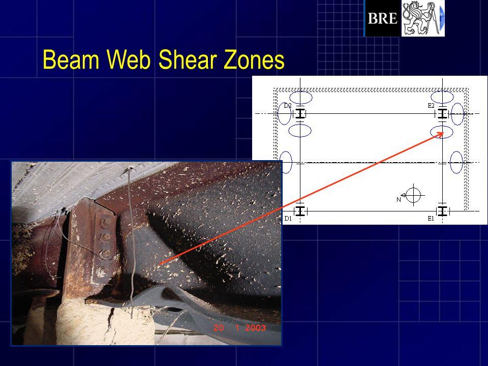 Beam Web Shear Zones