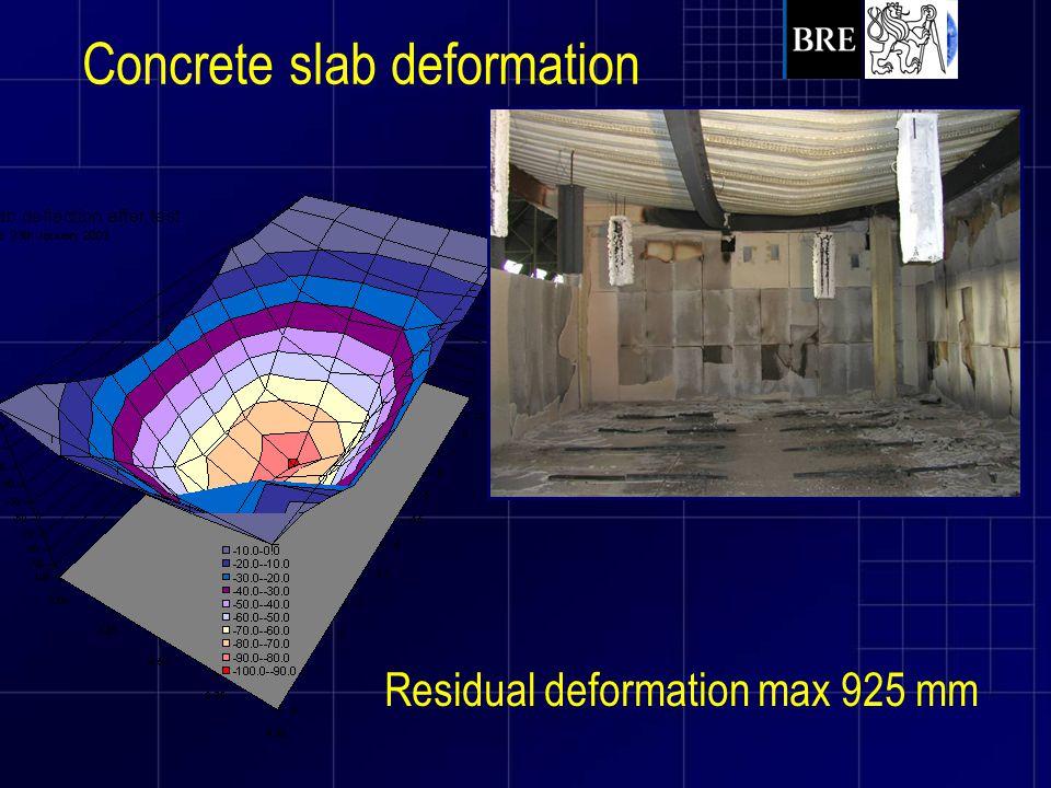 Concrete slab deformation
