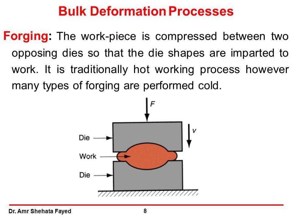 Bulk Deformation Processes