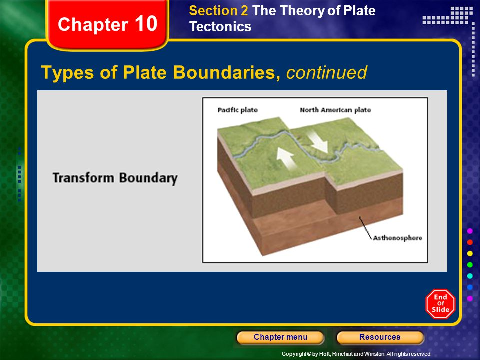 Types of Plate Boundaries, continued