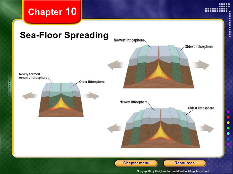 Chapter 10 Sea-Floor Spreading