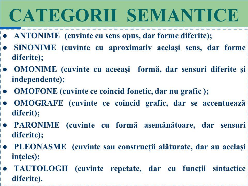 CATEGORII SEMANTICE ANTONIME (cuvinte cu sens opus, dar forme diferite); SINONIME (cuvinte cu aproximativ acelaşi sens, dar forme diferite);
