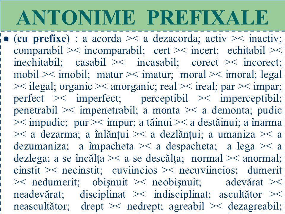ANTONIME PREFIXALE