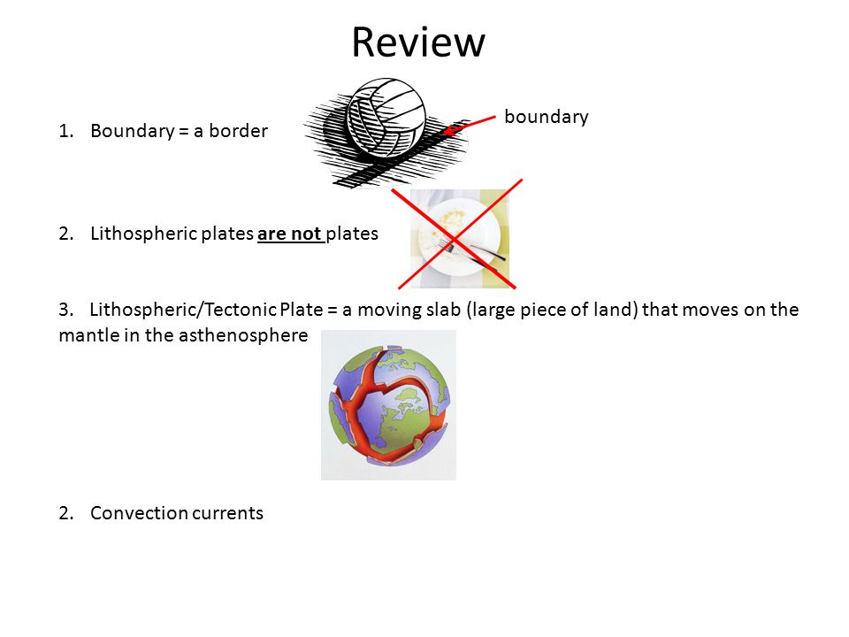 Review boundary Boundary = a border Lithospheric plates are not plates