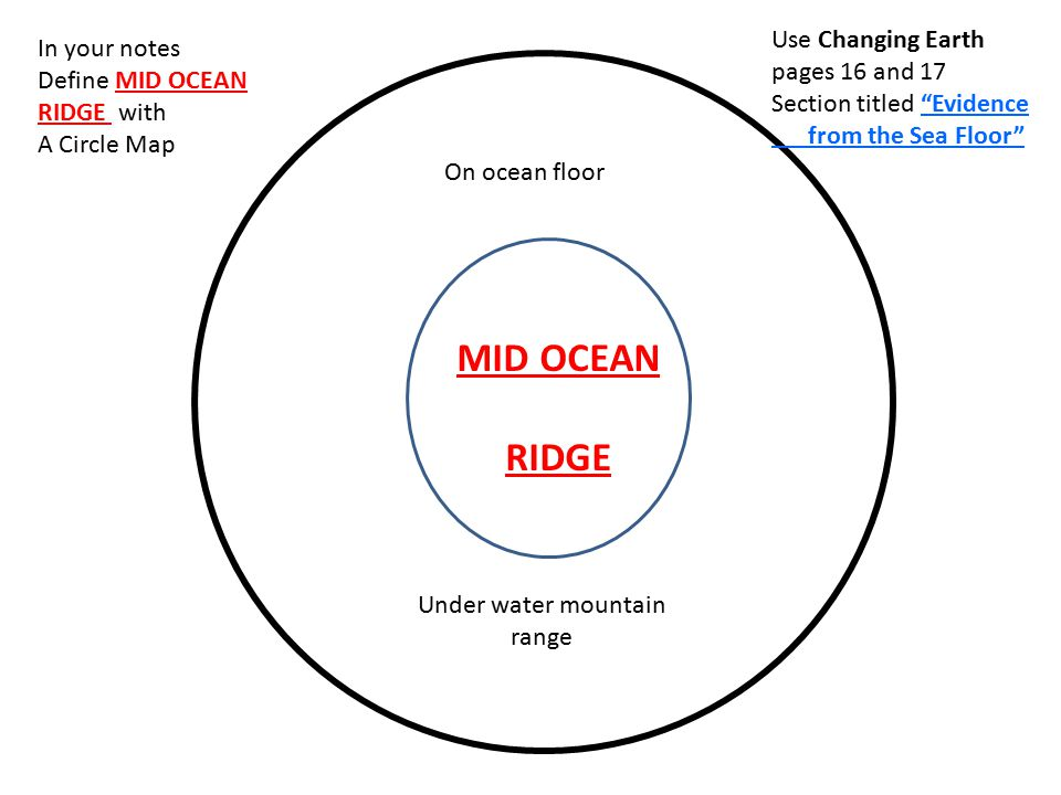 MID OCEAN RIDGE Use Changing Earth In your notes pages 16 and 17