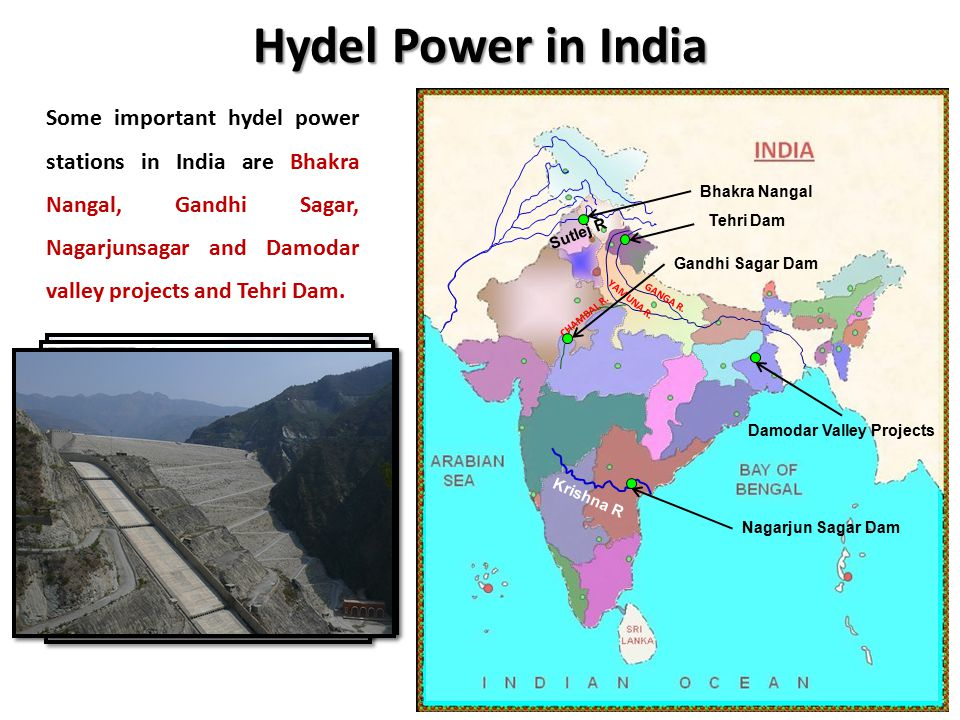 Hydel Power in India