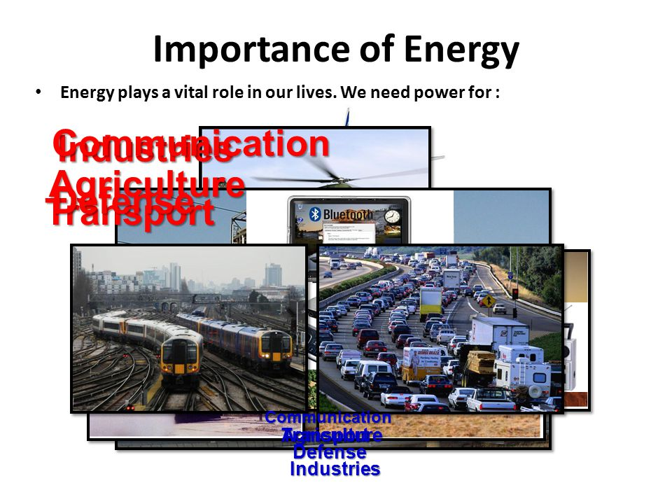 Importance of Energy Communication Industries Agriculture Defense