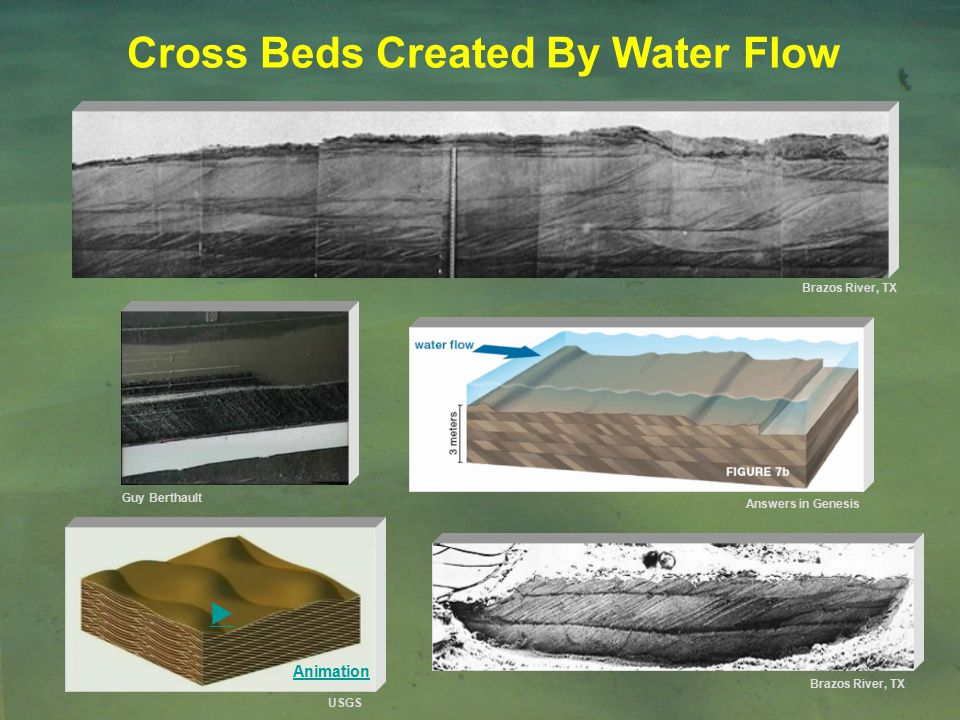 Cross Beds Created By Water Flow