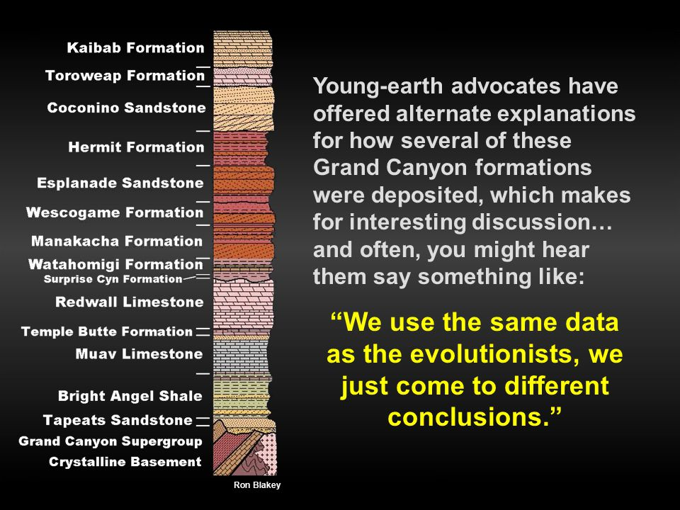 as the evolutionists, we just come to different conclusions.