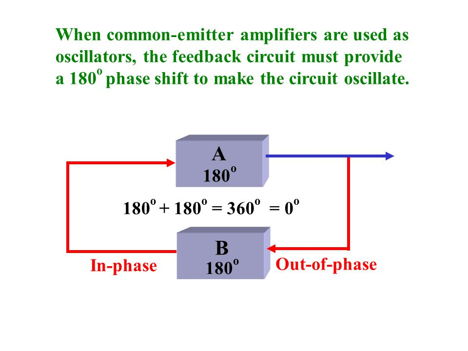 A B When common-emitter amplifiers are used as