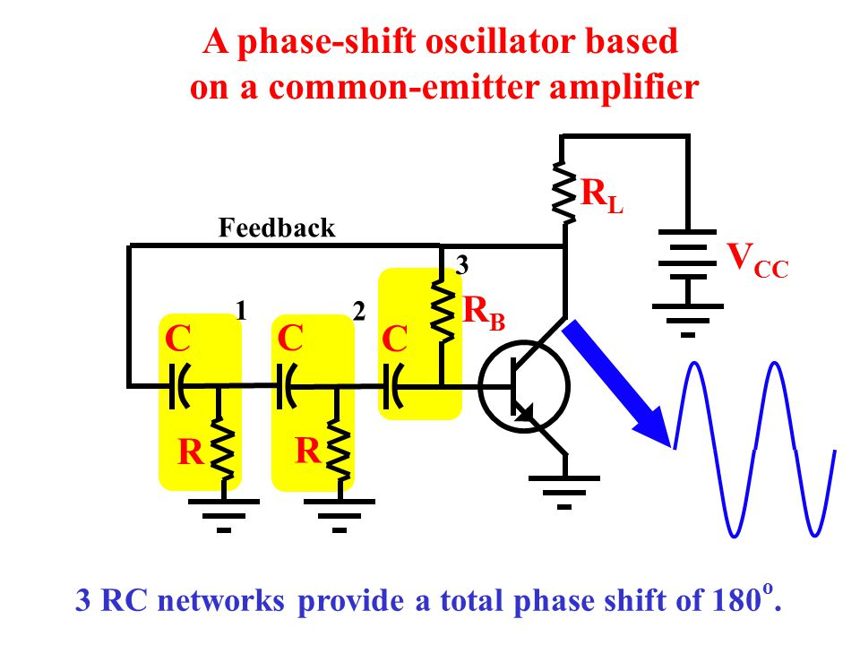 A phase-shift oscillator based on a common-emitter amplifier