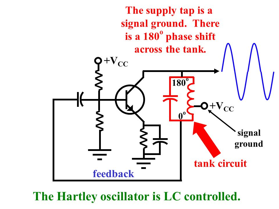 The Hartley oscillator is LC controlled.
