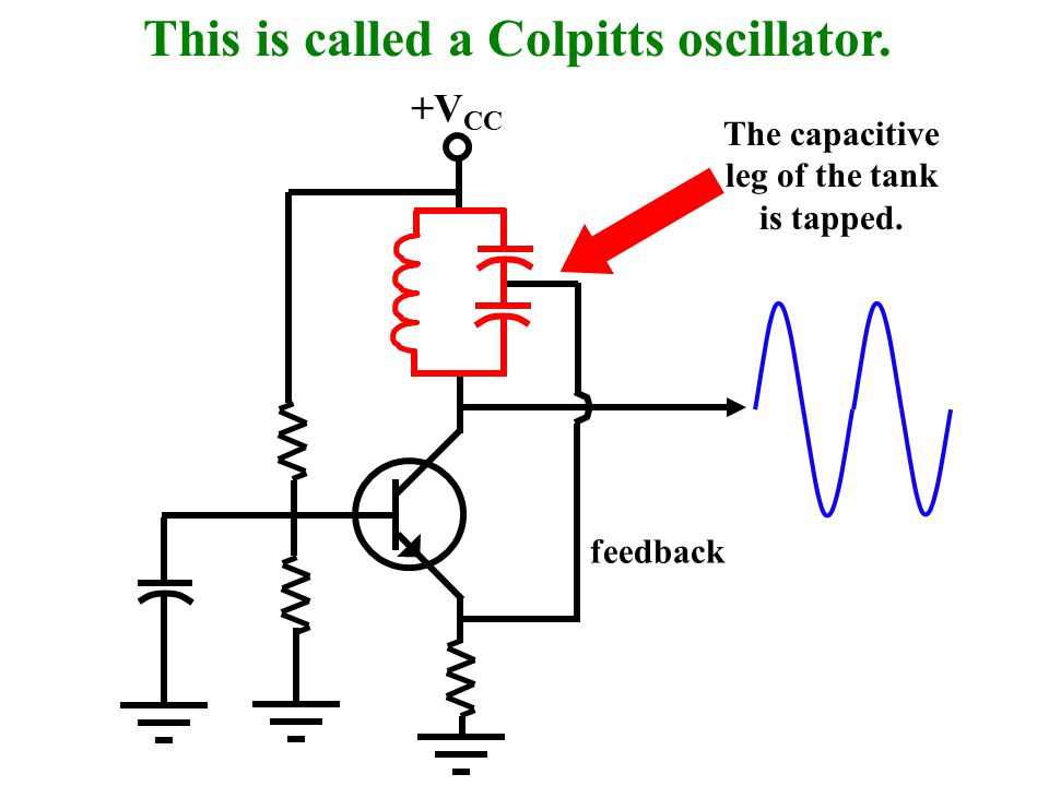 This is called a Colpitts oscillator.
