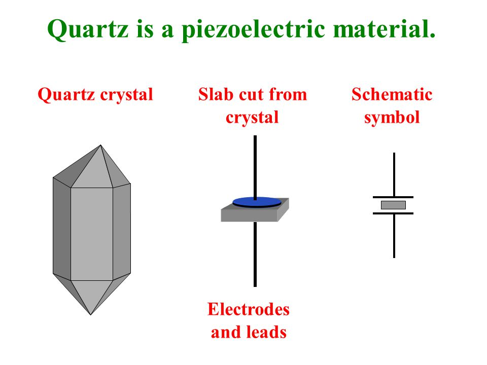 Quartz is a piezoelectric material.