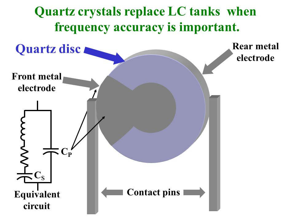 Quartz crystals replace LC tanks when frequency accuracy is important.