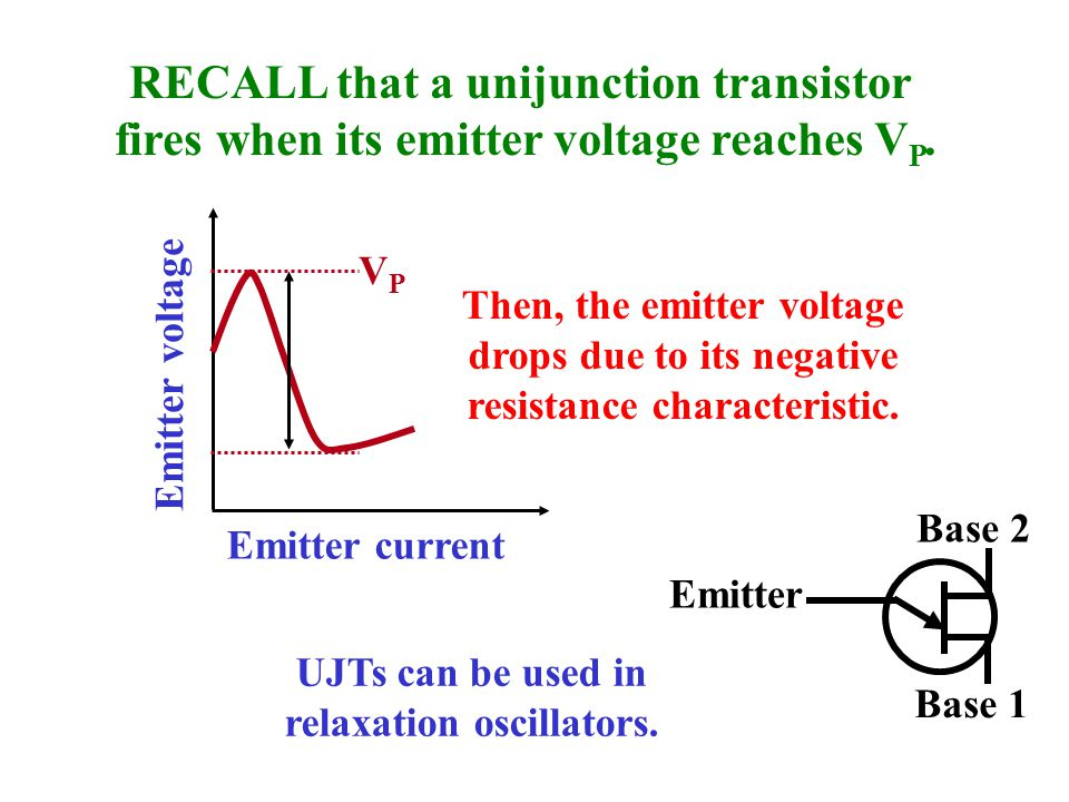 RECALL that a unijunction transistor