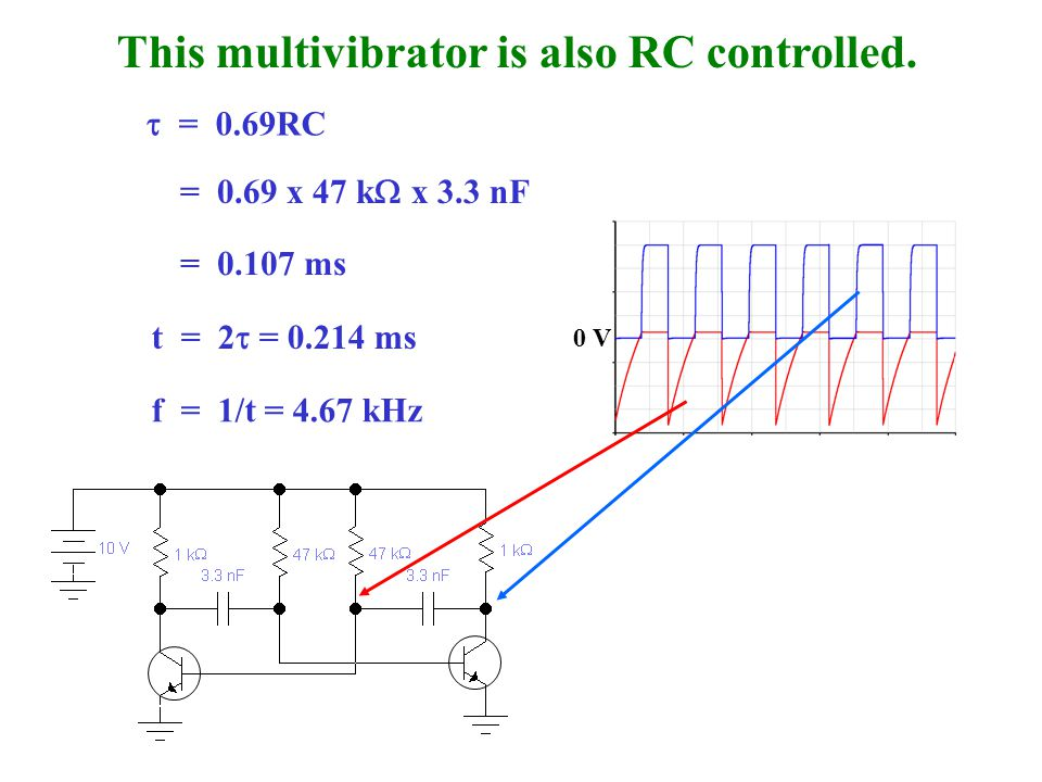 This multivibrator is also RC controlled.