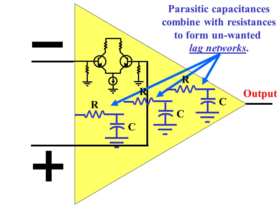 Parasitic capacitances combine with resistances