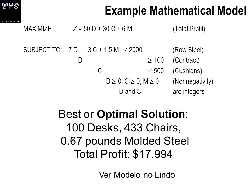 Example Mathematical Model