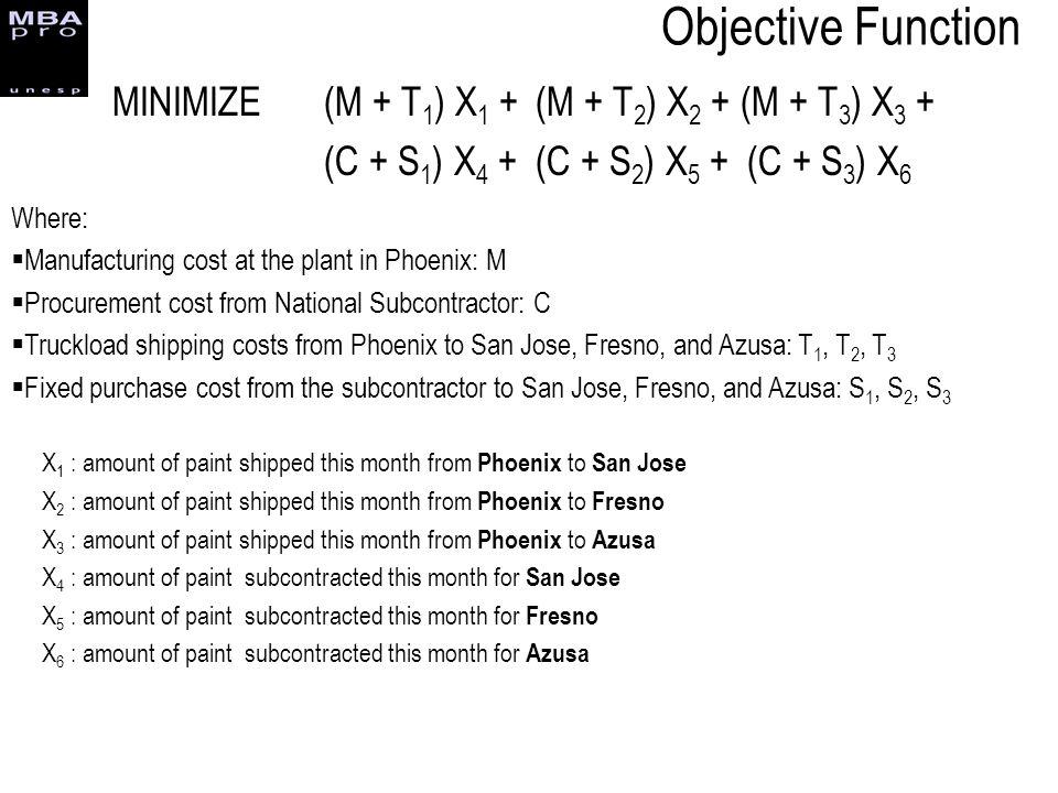 Objective Function MINIMIZE (M + T1) X1 + (M + T2) X2 + (M + T3) X3 +