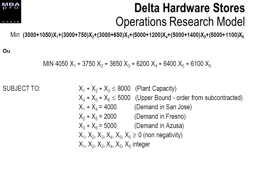 Delta Hardware Stores Operations Research Model