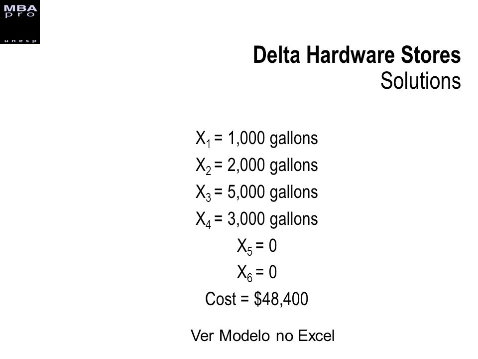 Delta Hardware Stores Solutions