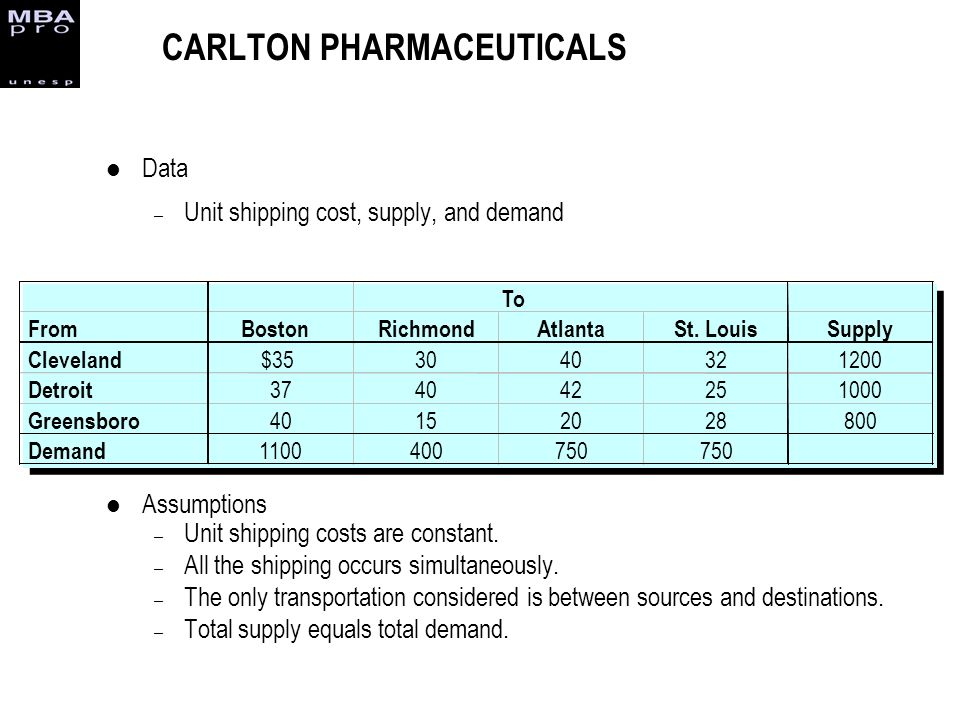 CARLTON PHARMACEUTICALS