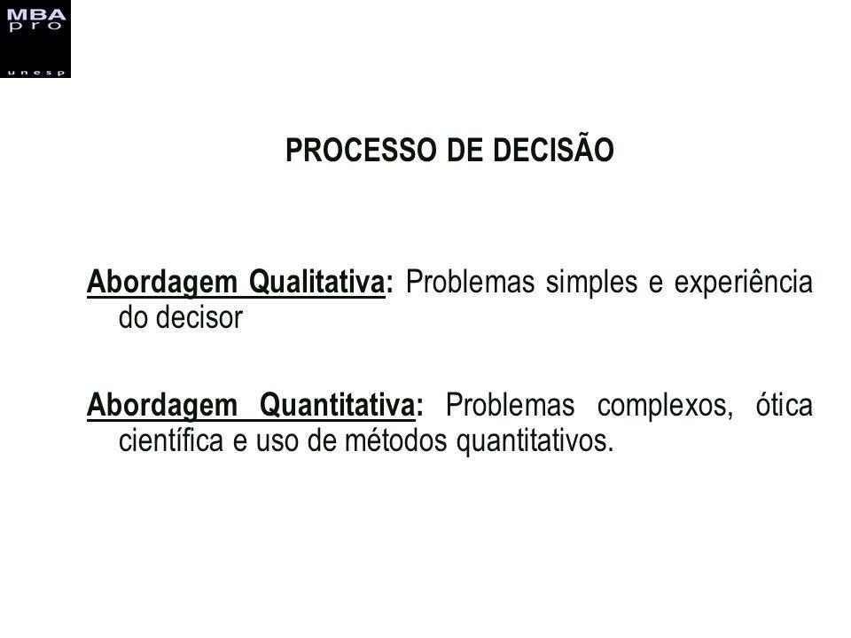 PROCESSO DE DECISÃO. Abordagem Qualitativa: Problemas simples e experiência do decisor.