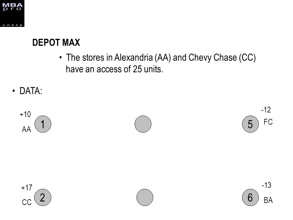 DEPOT MAX The stores in Alexandria (AA) and Chevy Chase (CC) have an access of 25 units. DATA: -12.