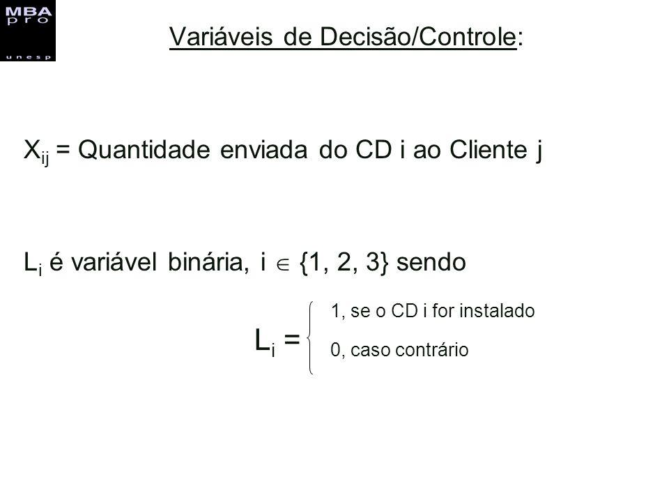Variáveis de Decisão/Controle: