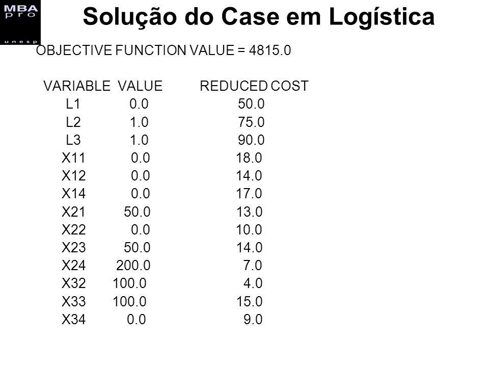 Solução do Case em Logística