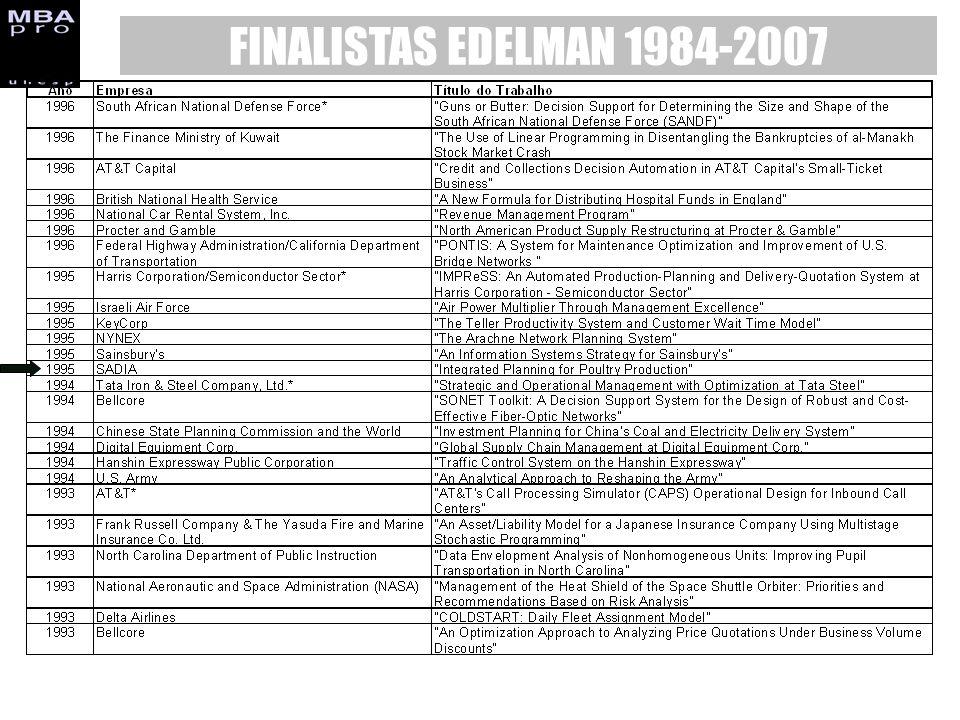 FINALISTAS EDELMAN 1984-2007 8