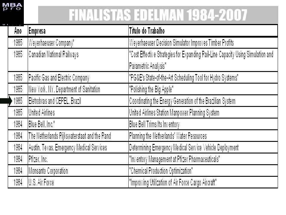 FINALISTAS EDELMAN 1984-2007 9