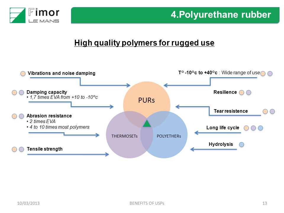High quality polymers for rugged use