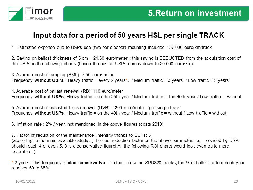 Input data for a period of 50 years HSL per single TRACK